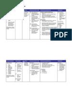 Clinical Pulmonary Pa Tho Physiology