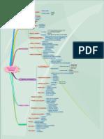 Mind Map Topics- QUANTITATIVE RM.pdf