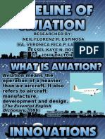 Timeline of Aviation