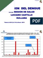 Sala Situacional Dengue y Chikungunya Srs.lcc Se 01, Al 11 de Enero-2016 Mod Vale