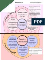 02. Esquema sobre o Positivismo e Historicismo. UFRRJ.pdf