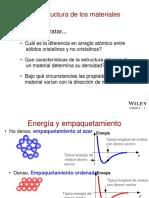 Clase 2. Estructura Cristalina y Defectos