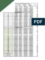 Análisis Incremento Salarial 2015 Para Docentes