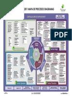 Anexo 02 - Mapa de procesos ITIL.pdf