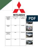 Modelos de Vehiculos Guatemala