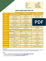 Cuadro Comparativo Investigación Cuantitativa%2c Cualitativa y Mixta (1).docx