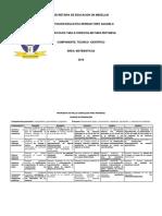 Planeación Anual Matemáticas 2016