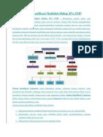 Materi Klasifikasi Makhluk Hidup IPA SMP.docx