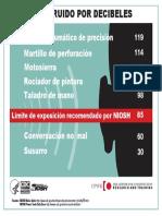 Audicion e Level by Decibles Espanol