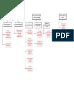 4-Distribución Doc. C-d y Certificación