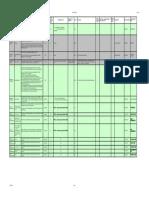 XCS CLASS Data Dictionary