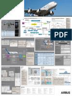 A380 Family Maintenance Concept (1)