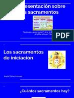 Los Sacramentos de Iniciación