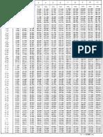 Tabla de Conversion de Fracciones a Milimetros1