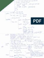 week11_review.pdf