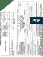 Tax Schedule 2016
