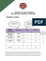 Matriz de Las Cinco Fuerzas
