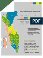Avances en Regiones ZEE Mapa
