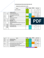 02 Prediksi Sebaran Materi Un Matematika Ips
