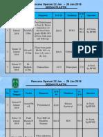 Parade Plastik 22-26jan 2018