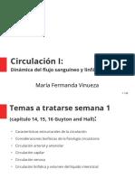 fisiologia_circulación