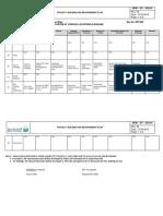 Project HSE Measurement Plan