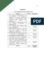 Appendix C_Level of Validity