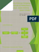 Analisis Kinerja Simpang Bersinyal Di Pekanbaru Fiixxxxxxx