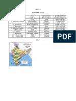 Medicinal plants trade study- India- 2013- Brief- By Village Herbs co ltd.- BRIEF