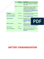 Battery Standardization