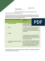 Ricardosubad Technology Integration for Stronger Foundation, Apply