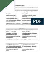Distinguir Entre Los Incisivos Maxilares Central y Lateral