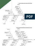 Analisis Fishbone Rumah Tangga Sehat Ber