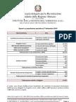 Report Popolazione Assistita 07_09