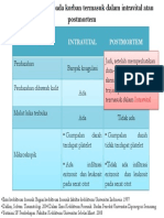 Ppt Intravital Dan Postmortem
