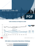 State of the CIO 2018