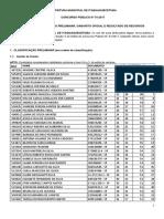Itaqua Cp 01 2017 Classificação Preliminar