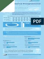 1510 Dp Infographic En