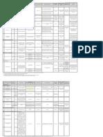 Loan Product Summary