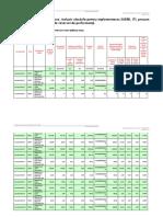 10.2 Alocări financiare, inclusiv detalierea sumelor aferente rezervei de performanță și alocările pentru implementarea SUERD și ITI.docx
