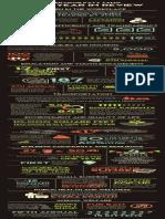 2017 Accomplishments Info Graphic