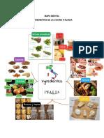 Ingredintes de La Cocina Italiana