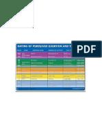 escala de esforço subjetivo.pdf