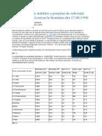 Metodologia de Stabilire a Prețului de Referință Pentru Petrolul Extras În România Din 17.08.1998