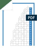 09 Mf Chart 1 Division