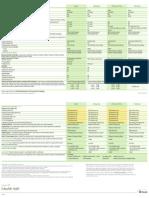Manulife CoverMe FollowMe Health Comp Chart Jan 2018 ENGLISH (1)