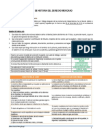 Guia de Historia de Derecho Mexicano_unidad 5-2