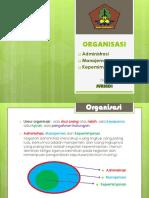 SWB Organisasi