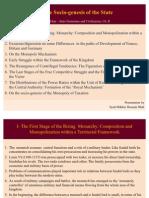 Civilizing Process Shah