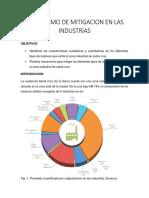 Mecanismo de Mitigacion en Las Industrias